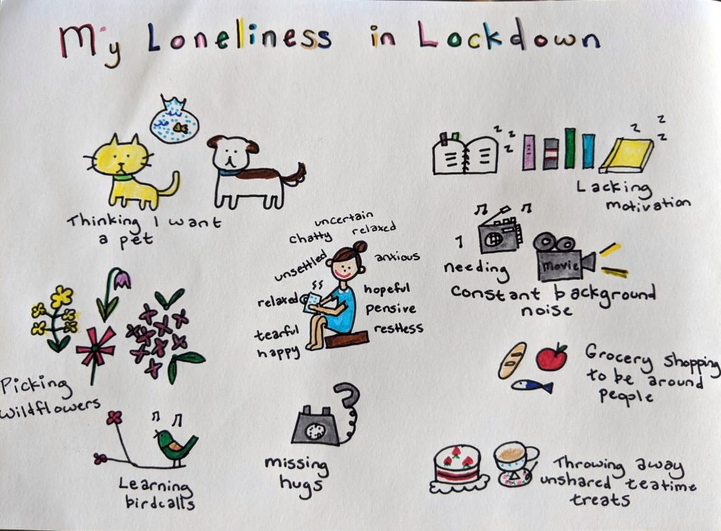 This image has an empty alt attribute; its file name is Loneliness-lockdown-drawings-1-1024x755.jpg